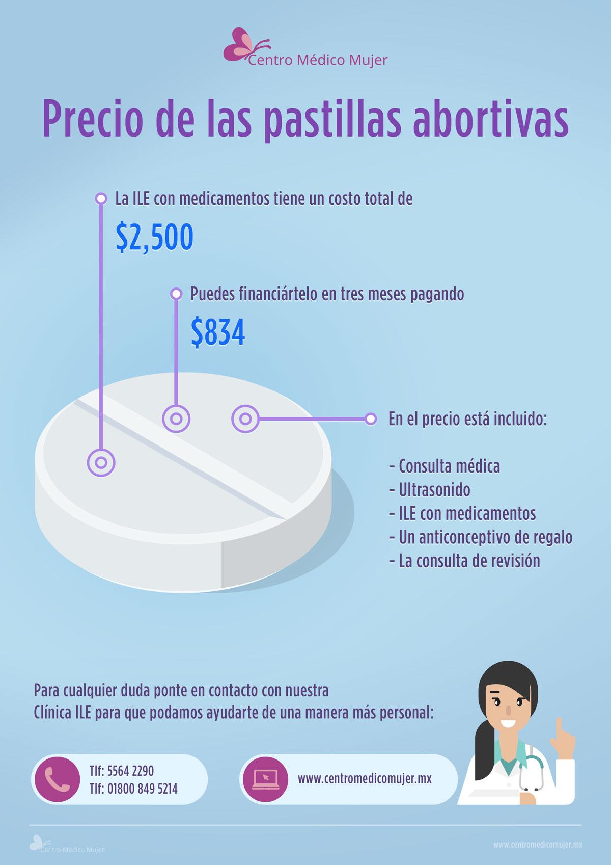infografía precio de las pastillas abortivas